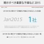 内部統制報告書-開示すべき重要な不備の事例(2015年1月公表)