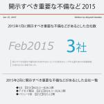内部統制報告書-開示すべき重要な不備の事例(2015年2月公表)